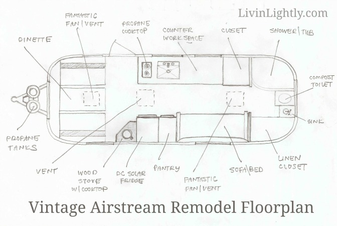 The Airstream Is Nearly Finished Take A Tour Here